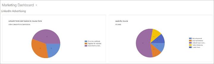 LinkedIn analytics screenshot