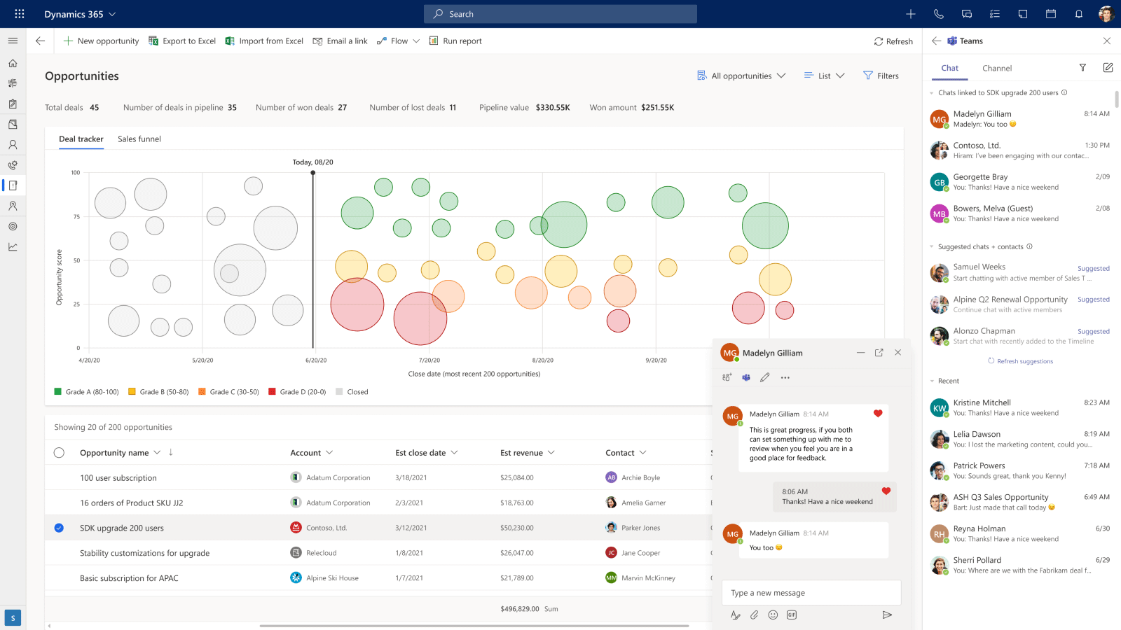 Manage the pipeline in a single workspace